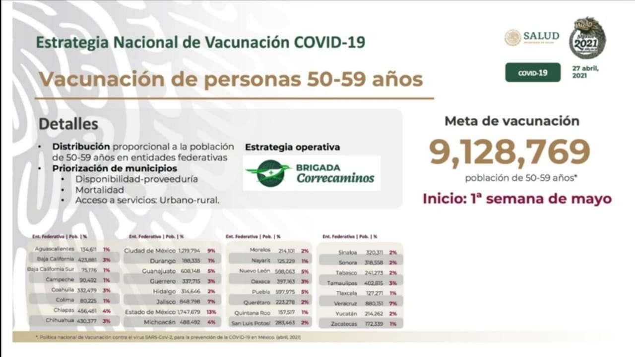 Anuncian vacunación para 430,477 chihuahuenses de 50 a 59 años