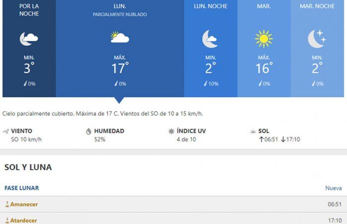 Pronostican máxima de 17° C para el lunes