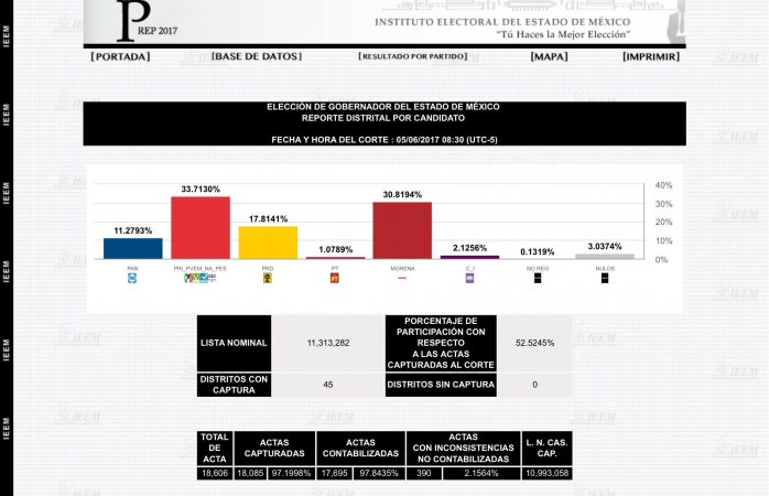 Acusa López Obrador compra de votos