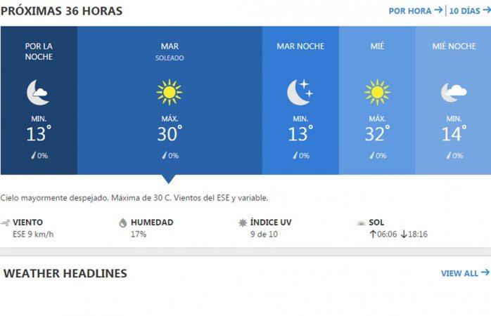 Pronostican martes soleado con máxima de 30º C