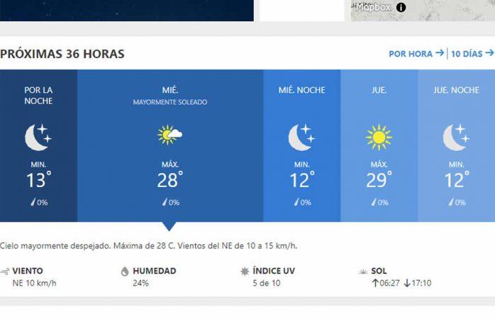 Será de 28º C la temperatura máxima para el miércoles