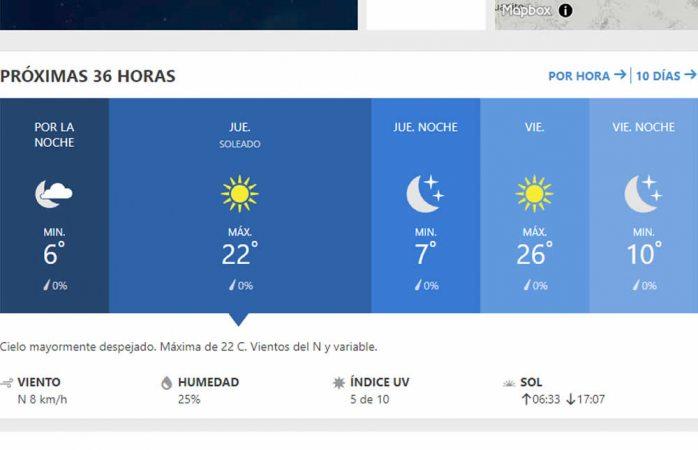 Pronostican ligero aumento en las temperaturas