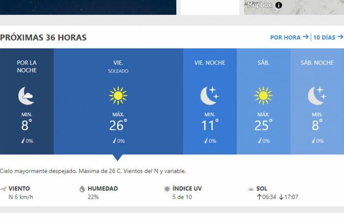 Pronostican temperatura máxima de 26º C para el viernes