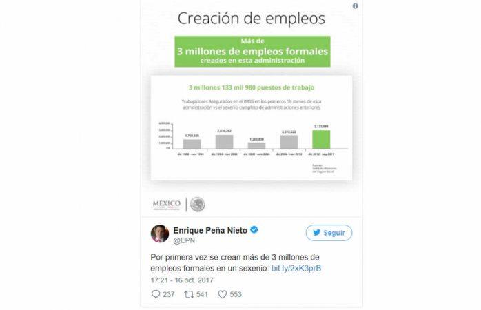 Destaca EPN cifra histórica en creación de empleos