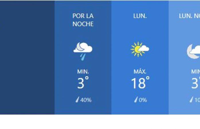 Será un día nublado y frío