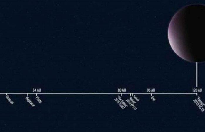 Descubren el planeta más lejano observado en el Sistema Solar - Mundo