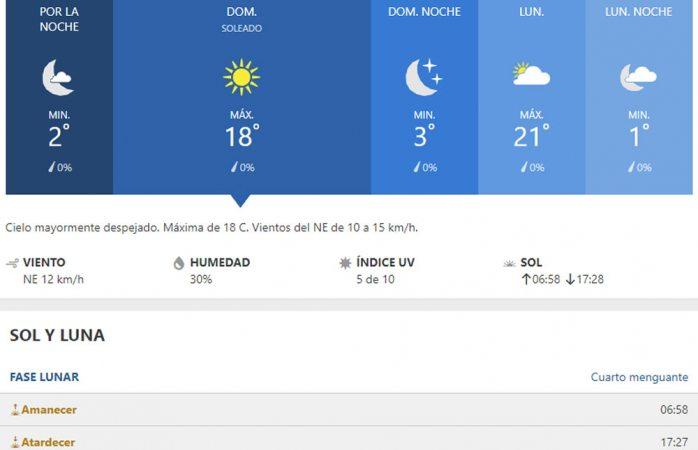 Se pronostica mínima de 3° C para el domingo