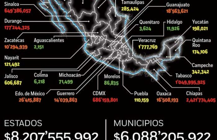 Chihuahua es el segundo deudor a la CFE de la República Mexicana
