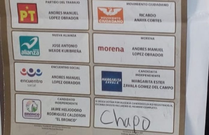 Proponen al Chapo como presidente de la República en Distrito 08