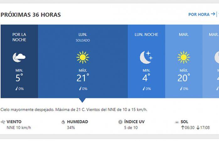 Inicia la semana con 8 grados