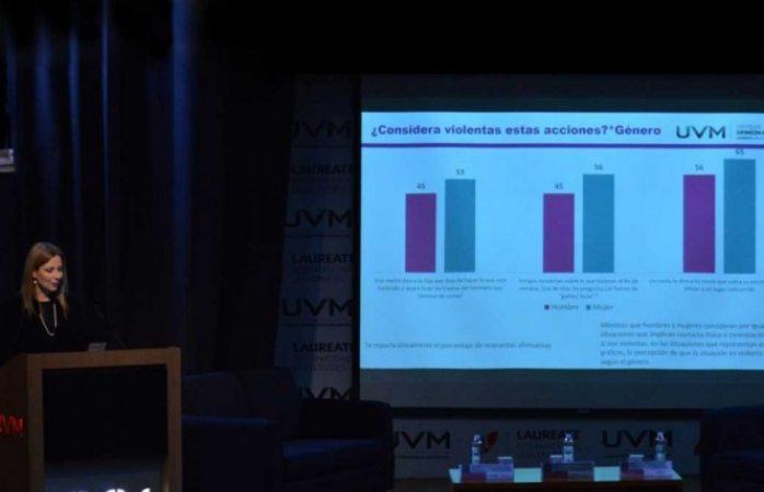 Revela encuestas que mujeres son violentadas por que se dejan