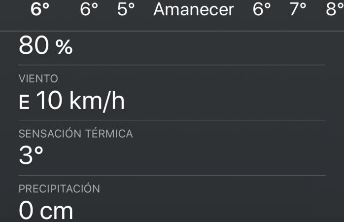 Con sensación térmica de tres grados hoy