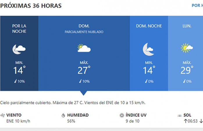 Se pronostica domingo nublado, máxima de 27° C