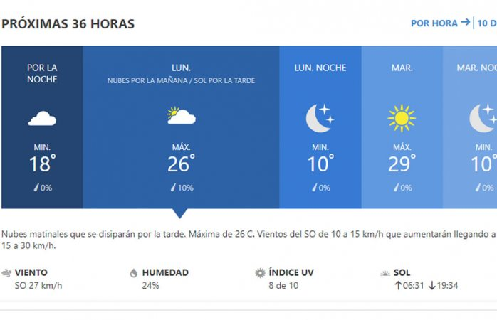 Se espera probabilidad de lluvia el lunes con máxima de 26 C