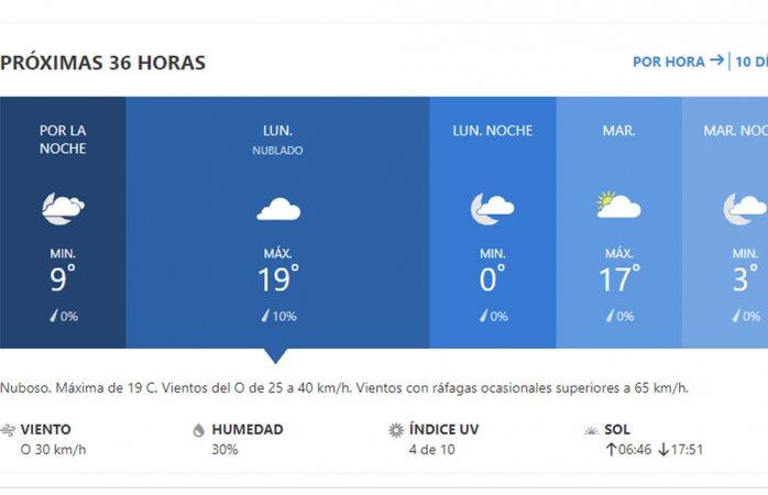 Se esperan chubascos para el lunes, mínima de 0° C