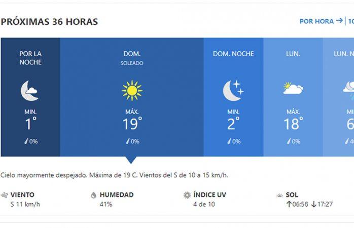 Se pronostica domingo soleado, mínima de 2° C