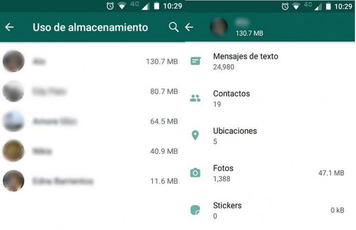 WhatsApp te muestra con quién interactúa más tu pareja