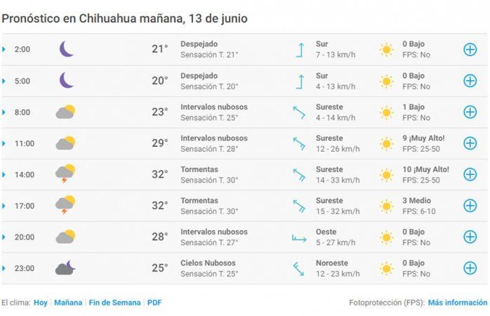 Se pronostican tormentas para mañana