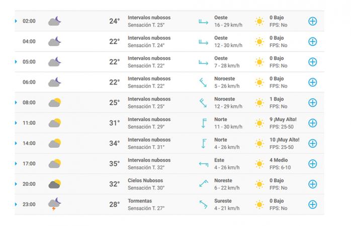 Habra fuertes lluvias mañana por la noche