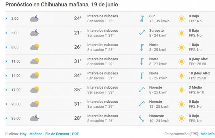 Habrá temperaturas de hasta 35° mañana