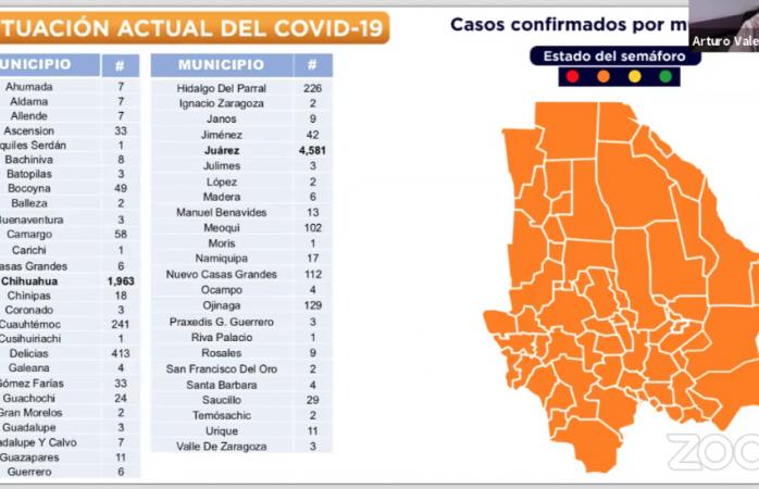 Confirman 10 casos nuevos de COVID-19 en Parral
