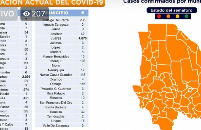 Suma la ciudad 39 nuevos casos de covid