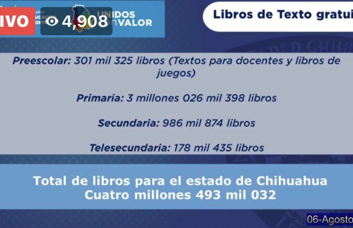Distribuirán 4.4 millones de libros de texto gratuitos en el estado
