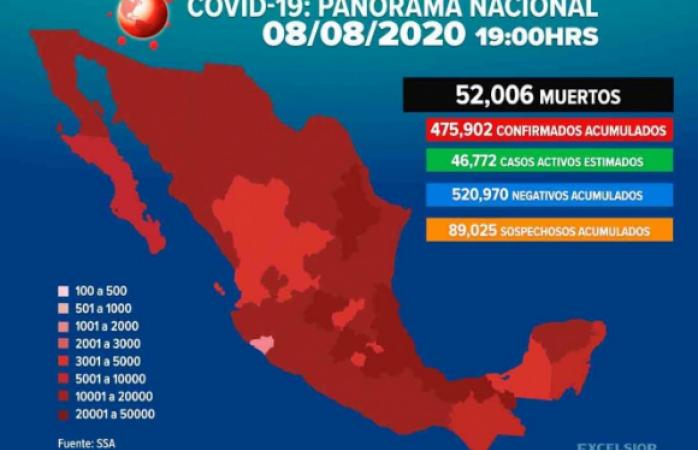 Ascienden a 52 mil 006 las muertes por covid-19 en méxico