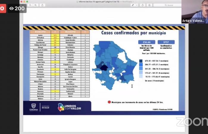 Confirman 110 nuevos casos y 3 decesos más por covid