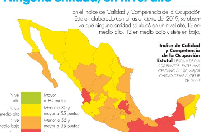 Disminuye calidad laboral en 15 entidades del 2019