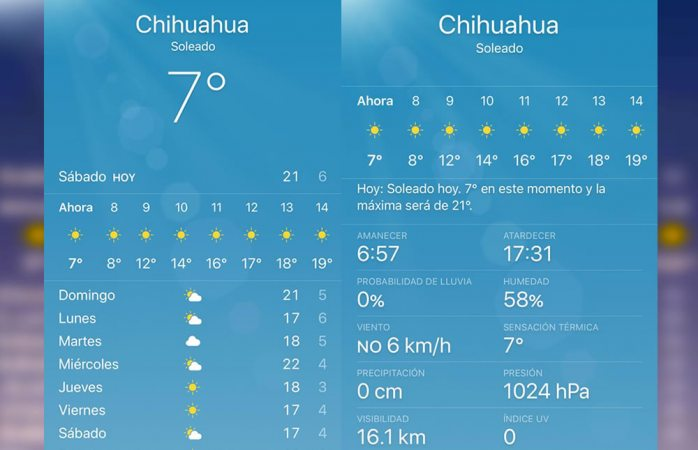 Cielo despejado y máxima de 21ºc para este sábado