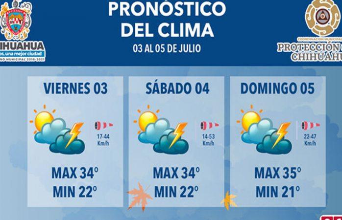Esperan 50% de lluvias para fin de semana: protección civil municipal