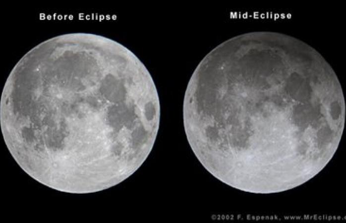 Luna de trueno; eclipse del 5 de julio