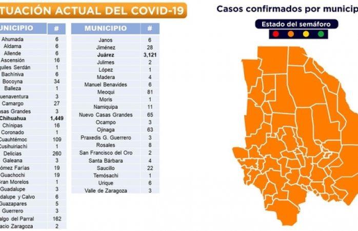 Se frenan casos de Covid-19 y movilidad va en aumento