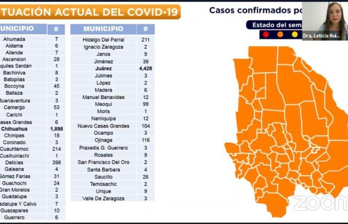 Jiménez y Coronado municipios de la región sur en sumar un caso más