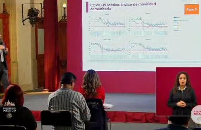 Suman 10,637 muertos por covid y 97,326 casos confirmados