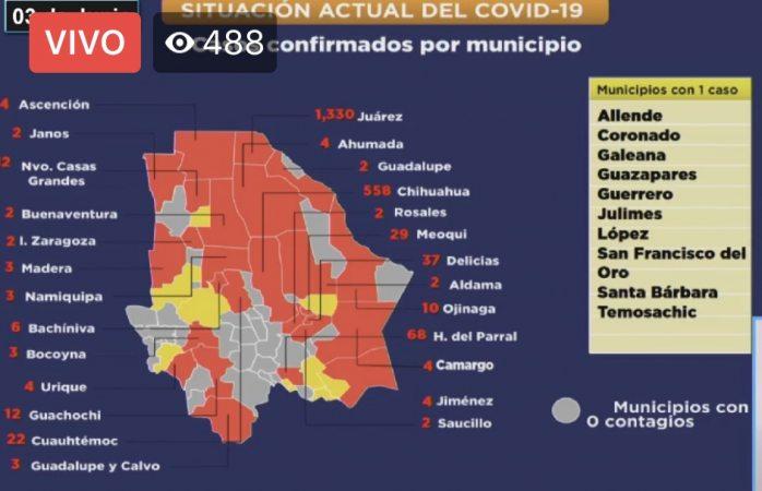 Llega la ciudad a 558 casos confirmados de covid