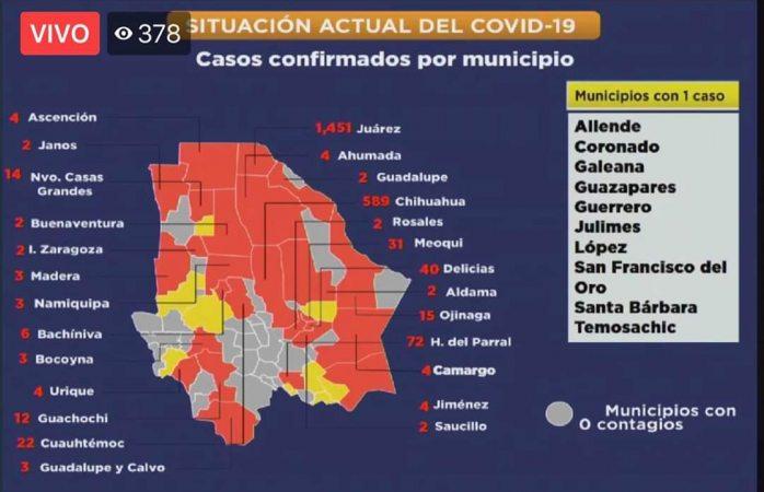 Delicias tiene 40 infectados y Meoqui 31 por covid-19