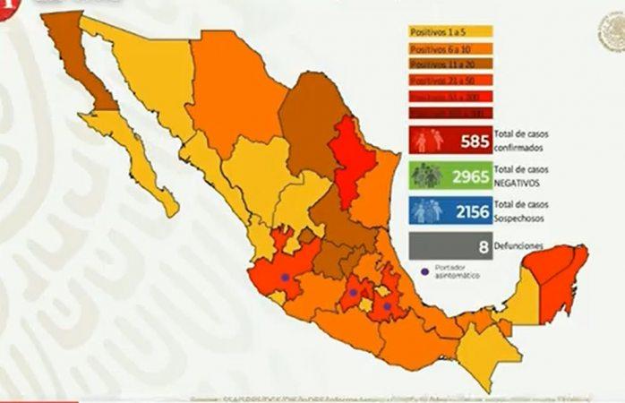 Hay 585 infectados de covid-19 y 8 muertos en México