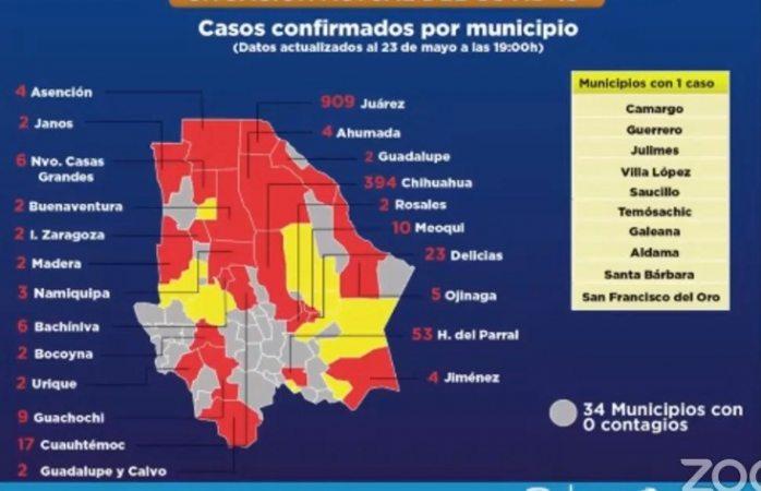 Llega chihuahua a los 394 casos confirmados de covid