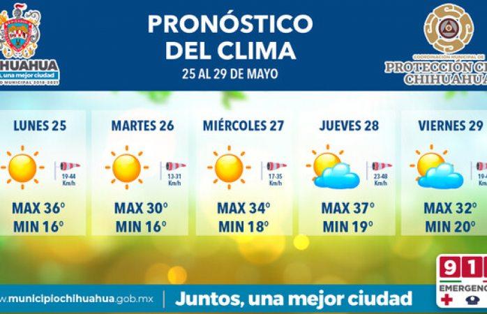 Habrá días calurosos con posibles nublados para jueves y viernes