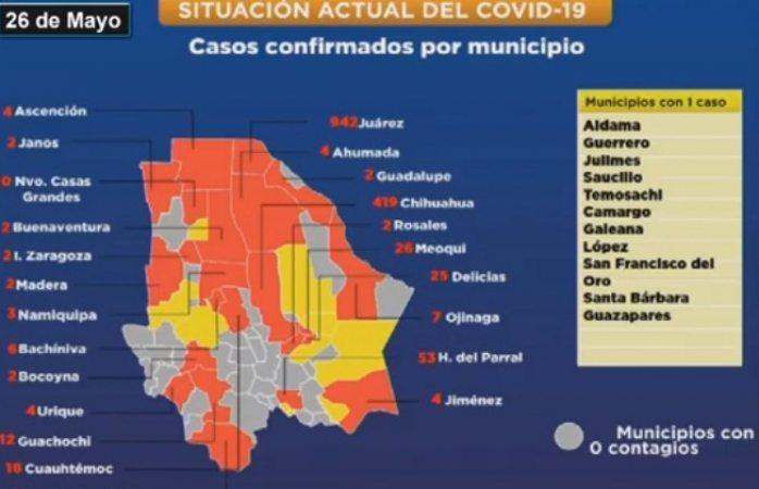 Suman 20 nuevos casos de covid en la ciudad