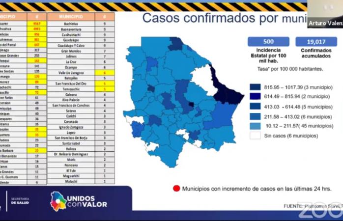 Cinco municipios de la región sur acumulan nuevos casos