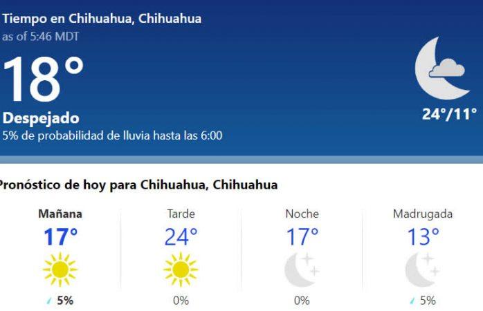 Será lunes soleado y despejado